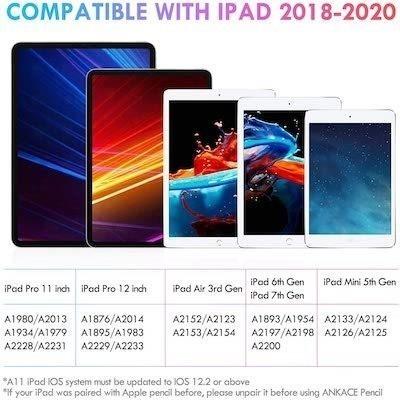 20200908074124a7b5fd22829e2f7f322d81f6594a51e5392bdda1 - Quick Gift Pick: Apple iPad Stylus Pen